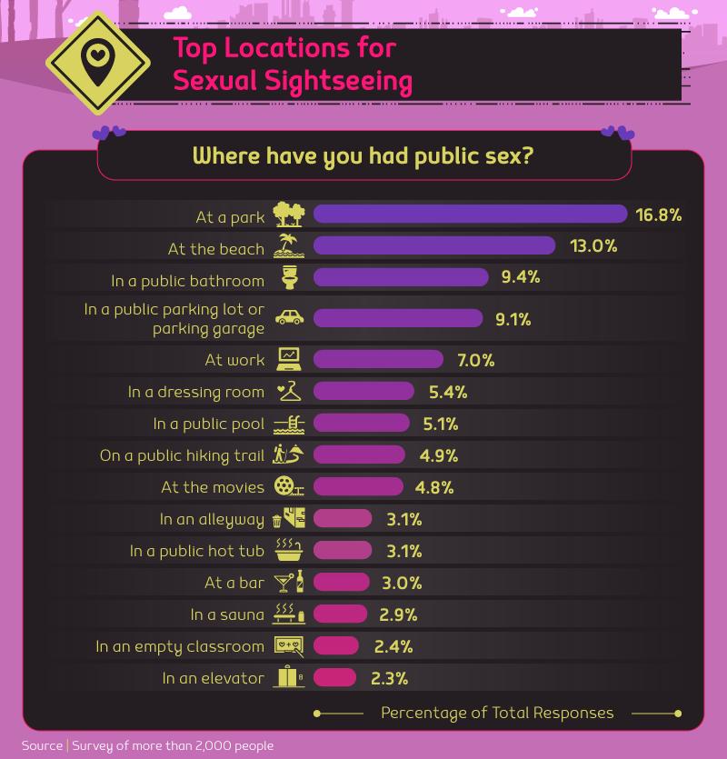 sex na verejnosti cz